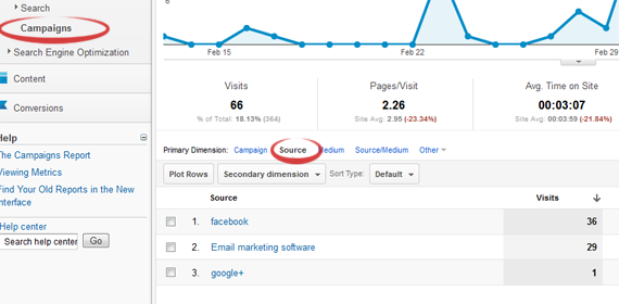 Google analytics campaign source screen